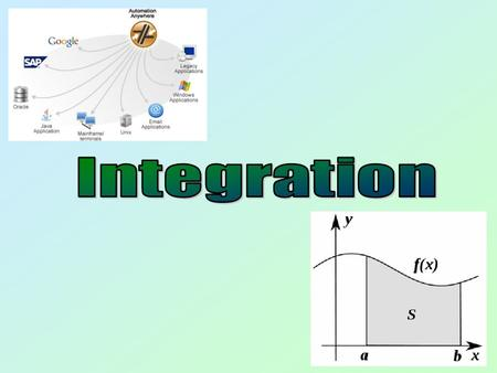 Introduction We have seen how to Integrate in C1 In C2 we start to use Integration, to work out areas below curves It is increasingly important in this.