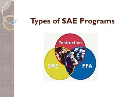Types of SAE Programs. Student Learning Objectives. Instruction in this lesson should result in students achieving the following objectives: 1 Explain.