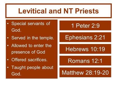 Levitical and NT Priests Special servants of God. Served in the temple. Allowed to enter the presence of God Offered sacrifices. Taught people about God.