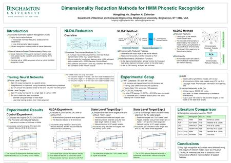 Speech Communication Lab, State University of New York at Binghamton Dimensionality Reduction Methods for HMM Phonetic Recognition Hongbing Hu, Stephen.