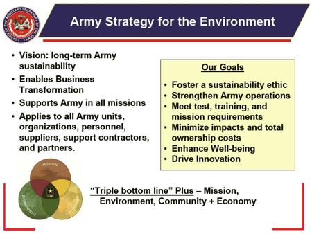 INSTALLATION SUSTAINABILITY Systems Acquisition Logistics Support Doctrine & Planning Force Structure & Readiness Operations & Training Facilities & Infrastructure.