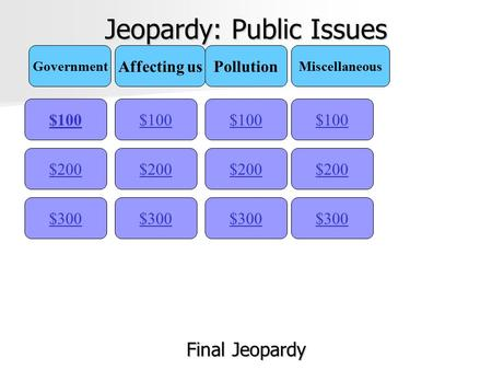 Jeopardy: Public Issues $100 Government Affecting usPollution Miscellaneous $200 $300 $200 $100 $300 $200 $100 $300 $200 $100 Final Jeopardy Final Jeopardy.