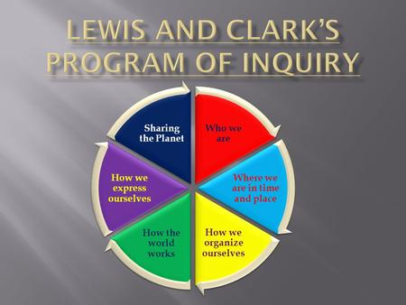 Lewis and Clark's Program of Inquiry