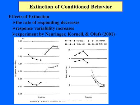 Extinction of Conditioned Behavior Effects of Extinction  the rate of responding decreases  response variability increases  experiment by Neuringer,