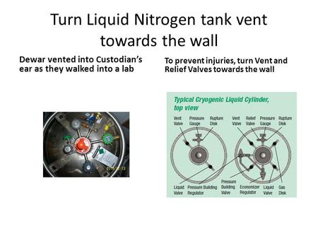 Turn Liquid Nitrogen tank vent towards the wall Dewar vented into Custodian's ear as they walked into a lab To prevent injuries, turn Vent and Relief Valves.