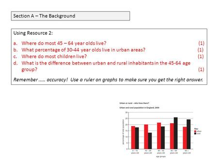 Section A – The Background Using Resource 2: a.Where do most 45 – 64 year olds live? (1) b.What percentage of 30-44 year olds live in urban areas? (1)