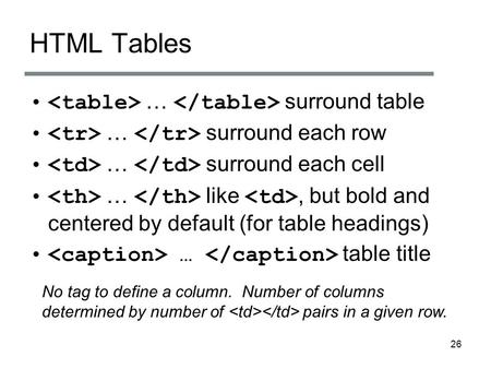 26 HTML Tables … surround table … surround each row … surround each cell … like, but bold and centered by default (for table headings) … table title No.