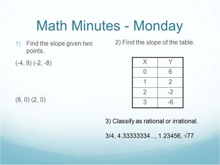 Math Minutes - Monday  Find the slope given two points. (-4, 9) (-2, -8) (8, 0) (2, 0) 2) Find the slope of the table. XY 06 12 2-2 3-6 3) Classify as.