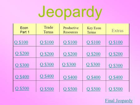 Jeopardy Trade Terms Productive Resources Key Econ Terms Extras Q $100 Q $200 Q $300 Q $400 Q $500 Q $100 Q $200 Q $300 Q $400 Q $500 Final Jeopardy Econ.