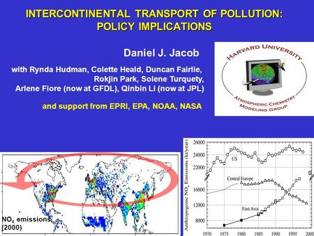 INTERCONTINENTAL TRANSPORT OF POLLUTION: POLICY IMPLICATIONS Daniel J. Jacob NO x emissions (2000) with Rynda Hudman, Colette Heald, Duncan Fairlie, Rokjin.