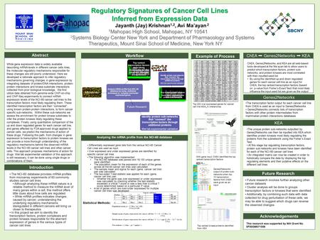 While gene expression data is widely available describing mRNA levels in different cancer cells lines, the molecular regulatory mechanisms responsible.