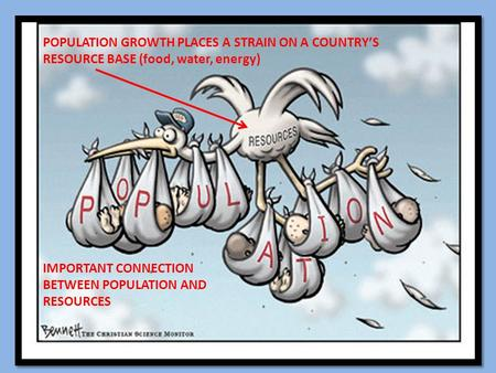 POPULATION GROWTH PLACES A STRAIN ON A COUNTRY'S RESOURCE BASE (food, water, energy) IMPORTANT CONNECTION BETWEEN POPULATION AND RESOURCES.