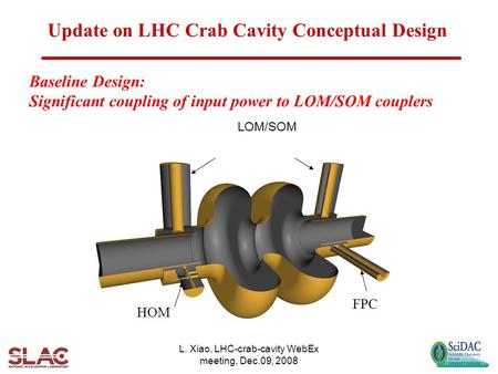 L. Xiao, LHC-crab-cavity WebEx meeting, Dec.09, 2008 Baseline Design: Significant coupling of input power to LOM/SOM couplers FPC HOM Update on LHC Crab.