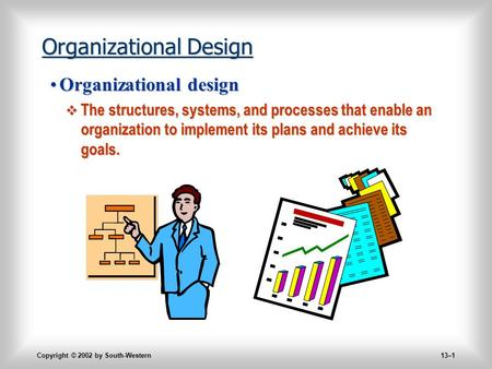 Copyright © 2002 by South-Western 13–1 Organizational Design Organizational designOrganizational design  The structures, systems, and processes that enable.