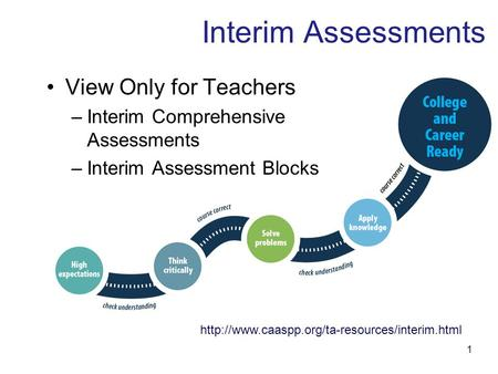 Interim Assessments View Only for Teachers –Interim Comprehensive Assessments –Interim Assessment Blocks 1