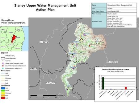Slaney Upper Water Management Unit Action Plan NameSlaney Upper Water Management Unit Area260 km 2 River Basin DistrictSouth Eastern RBD Main CountiesWicklow,