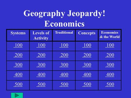 SystemsLevels of Activity Traditional Concepts Economics & the World 100 200 300 400 500 Geography Jeopardy! Economics.