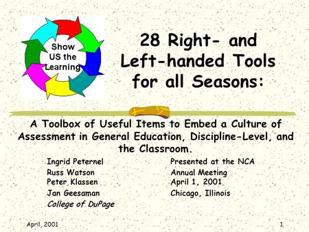 April, 20011 28 Right- and Left-handed Tools for all Seasons: A Toolbox of Useful Items to Embed a Culture of Assessment in General Education, Discipline-Level,