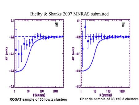 Bielby & Shanks 2007 MNRAS submitted ROSAT sample of 30 low z clusters Chanda sample of 38 z=0.3 clusters.