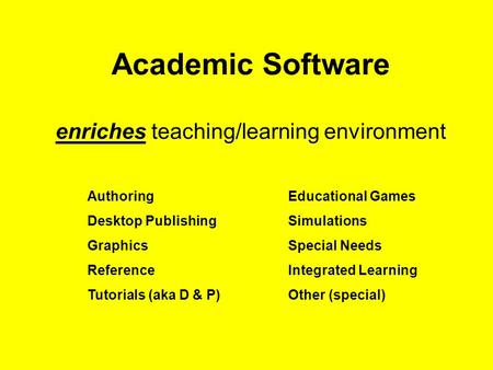 Academic Software enriches teaching/learning environment Authoring Educational Games Desktop Publishing Simulations Graphics Special Needs Reference Integrated.