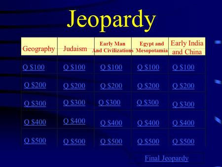 Jeopardy Geography Early Man And Civilizations Early India and China Q $100 Q $200 Q $300 Q $400 Q $500 Q $100 Q $200 Q $300 Q $400 Q $500 Egypt and Mesopotamia.