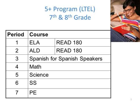 5+ Program (LTEL) 7 th & 8 th Grade PeriodCourse 1ELAREAD 180 2ALDREAD 180 3Spanish for Spanish Speakers 4Math 5Science 6SS 7PE 1.