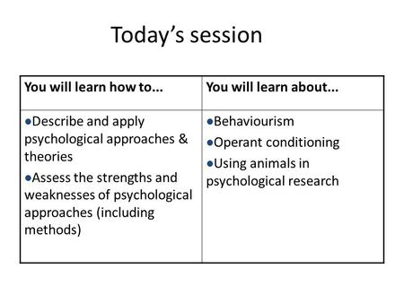 Today's session You will learn how to...You will learn about... Describe and apply psychological approaches & theories Assess the strengths and weaknesses.