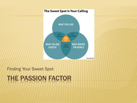 Finding Your Sweet Spot.  Passion is more than an emotion  Passion + Purpose = Ministry  Passion can be either destructive or exponentially productive.