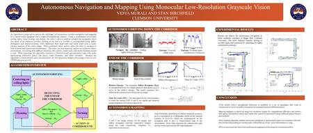 Turning Autonomous Navigation and Mapping Using Monocular Low-Resolution Grayscale Vision VIDYA MURALI AND STAN BIRCHFIELD CLEMSON UNIVERSITY ABSTRACT.