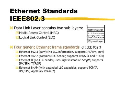 Ethernet Standards IEEE802.3
