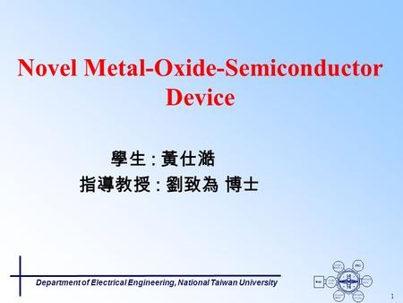 Department of Electrical Engineering, National Taiwan University 1 學生 : 黃仕澔 指導教授 : 劉致為 博士 Novel Metal-Oxide-Semiconductor Device.