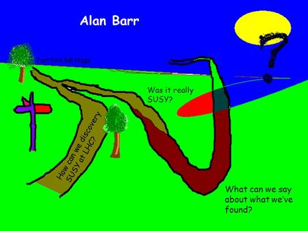 Alan Barr 7 June 2007 What can we say about what we've found? Was it really SUSY? How can we discovery SUSY at LHC? Just find SM Higgs Alan Barr.