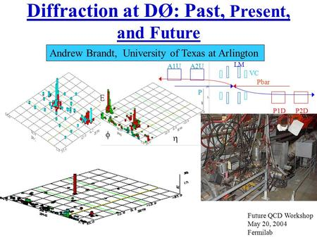 Diffraction at DØ: Past, Present, and Future E   Andrew Brandt, University of Texas at Arlington Future QCD Workshop May 20, 2004 Fermilab A1UA2U P2DP1D.