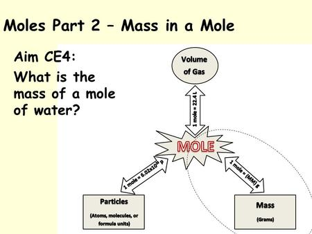 Moles Part 2 – Mass in a Mole Aim CE4: What is the mass of a mole of water?