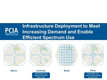 Infrastructure Deployment to Meet Increasing Demand and Enable Efficient Spectrum Use MacroSmallUnderlay Small Cells to add capacity in the most dense.