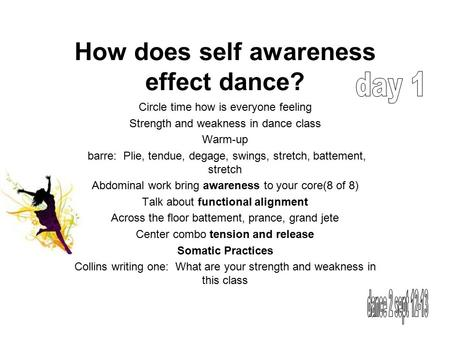How does self awareness effect dance? Circle time how is everyone feeling Strength and weakness in dance class Warm-up barre: Plie, tendue, degage, swings,
