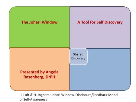 The Johari WindowA Tool for Self Discovery Presented by Angela Rosenberg, DrPH Shared Discovery J. Luft & H. Ingham: Johari Window, Disclosure/Feedback.