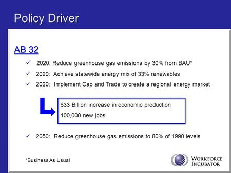 AB 32 2020: Reduce greenhouse gas emissions by 30% from BAU* 2020: Achieve statewide energy mix of 33% renewables 2020: Implement Cap and Trade to create.