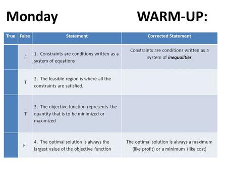 Monday WARM-UP: TrueFalseStatementCorrected Statement F 1. Constraints are conditions written as a system of equations Constraints are conditions written.