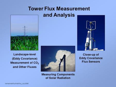 Landscape-level (Eddy Covariance) Measurement of CO 2 and Other Fluxes Measuring Components of Solar Radiation Close-up of Eddy Covariance Flux Sensors.