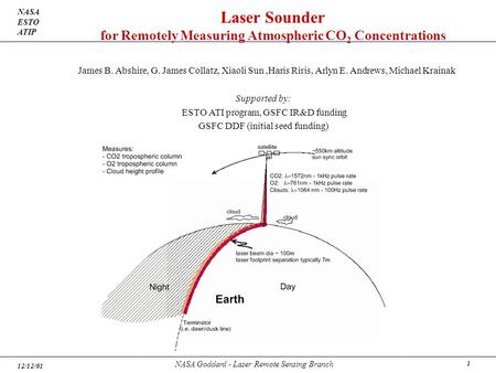 NASA ESTO ATIP Laser Sounder for Remotely Measuring Atmospheric CO 2 Concentrations 12/12/01 NASA Goddard - Laser Remote Sensing Branch 1 James B. Abshire,