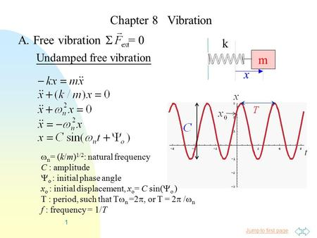 Jump to first page 1 A. Free vibration  = 0 Chapter 8 Vibration Undamped free vibration m k x  n = (k/m) 1/2 : natural frequency C : amplitude  o :