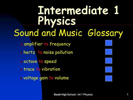 Beath High School - Int 1 Physics1 Intermediate 1 Physics Sound and Music Glossary amplifier to frequency hertz to noise pollution octave to speed trace.