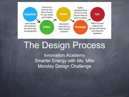 The Design Process Innovation Academy Smarter Energy with Ms. Mills Monday Design Challenge.