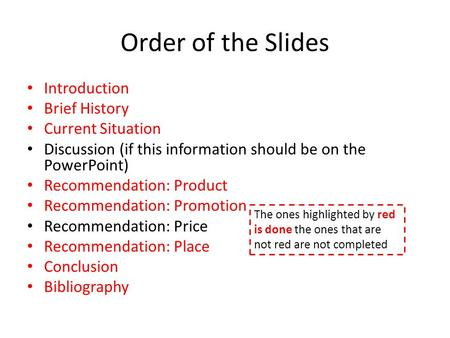 Order of the Slides Introduction Brief History Current Situation Discussion (if this information should be on the PowerPoint) Recommendation: Product Recommendation: