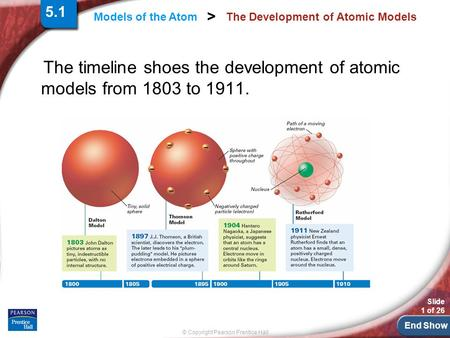End Show Slide 1 of 26 © Copyright Pearson Prentice Hall Models of the Atom > The Development of Atomic Models The timeline shoes the development of atomic.