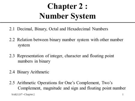 SAK3207 - Chapter 21 Chapter 2 : Number System 2.1 Decimal, Binary, Octal and Hexadecimal Numbers 2.2 Relation between binary number system with other.