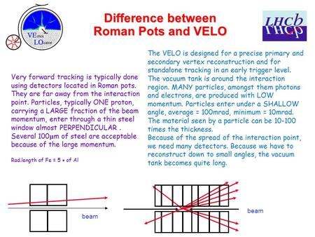 Difference between Roman Pots and VELO Very forward tracking is typically done using detectors located in Roman pots. They are far away from the interaction.