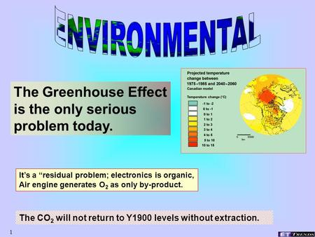 "1 The Greenhouse Effect is the only serious problem today. The CO 2 will not return to Y1900 levels without extraction. It's a ""residual problem; electronics."