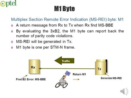 M1 Byte Multiplex Section Remote Error Indication (MS-REI) byte: M1 è A return message from Rx to Tx when Rx find MS-BBE è By evaluating the 3xB2, the.